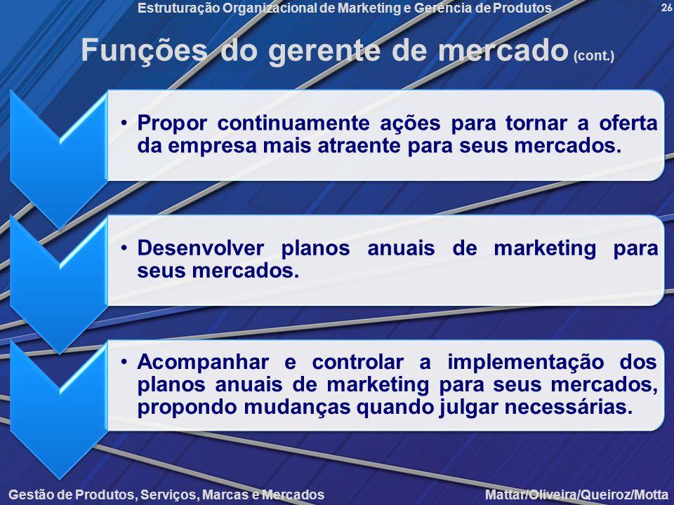 Funções do gerente de mercado (cont.)