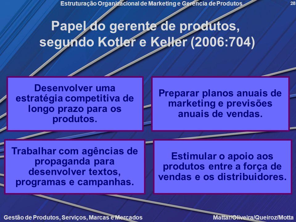 Papel do gerente de produtos, segundo Kotler e Keller (2006:704)