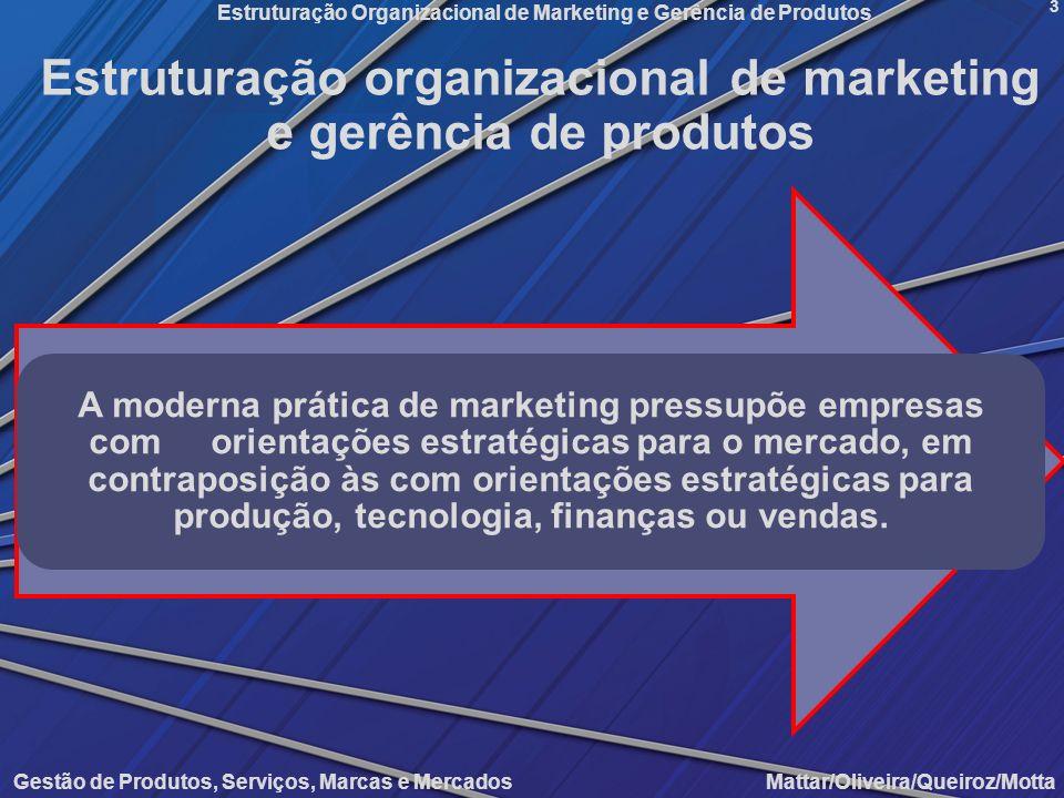 Estruturação organizacional de marketing