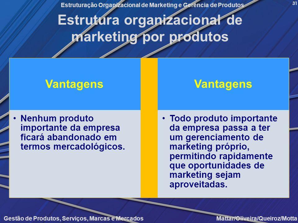 Estrutura organizacional de marketing por produtos
