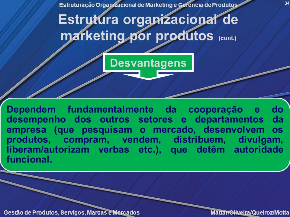 Estrutura organizacional de marketing por produtos (cont.)