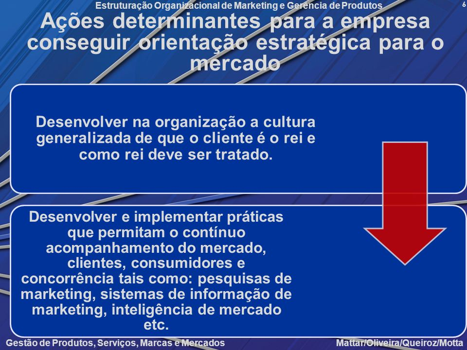 Ações determinantes para a empresa conseguir orientação estratégica para o mercado