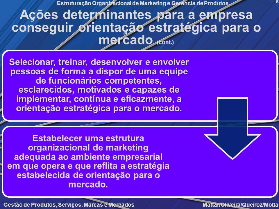 Ações determinantes para a empresa conseguir orientação estratégica para o mercado (cont.)
