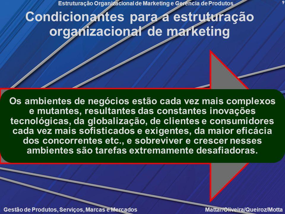 Condicionantes para a estruturação organizacional de marketing