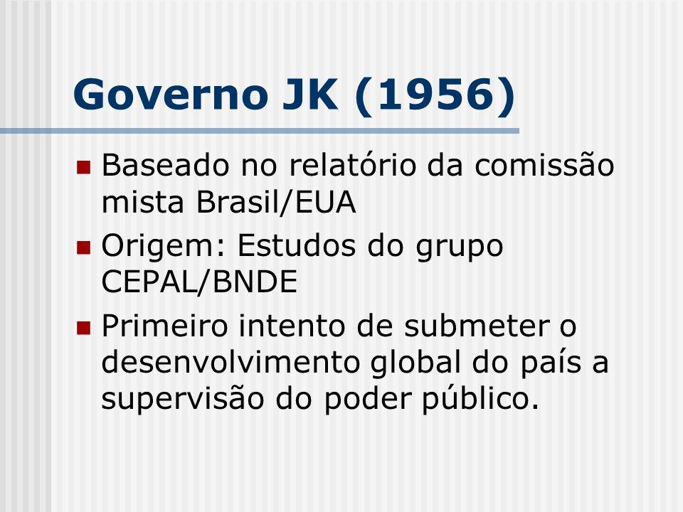 Governo JK (1956) Baseado no relatório da comissão mista Brasil/EUA