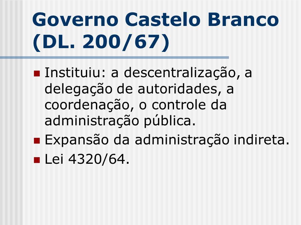 Governo Castelo Branco (DL. 200/67)