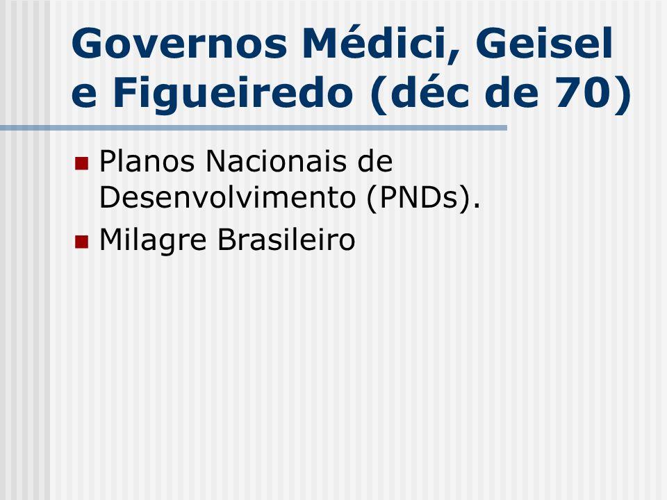 Governos Médici, Geisel e Figueiredo (déc de 70)