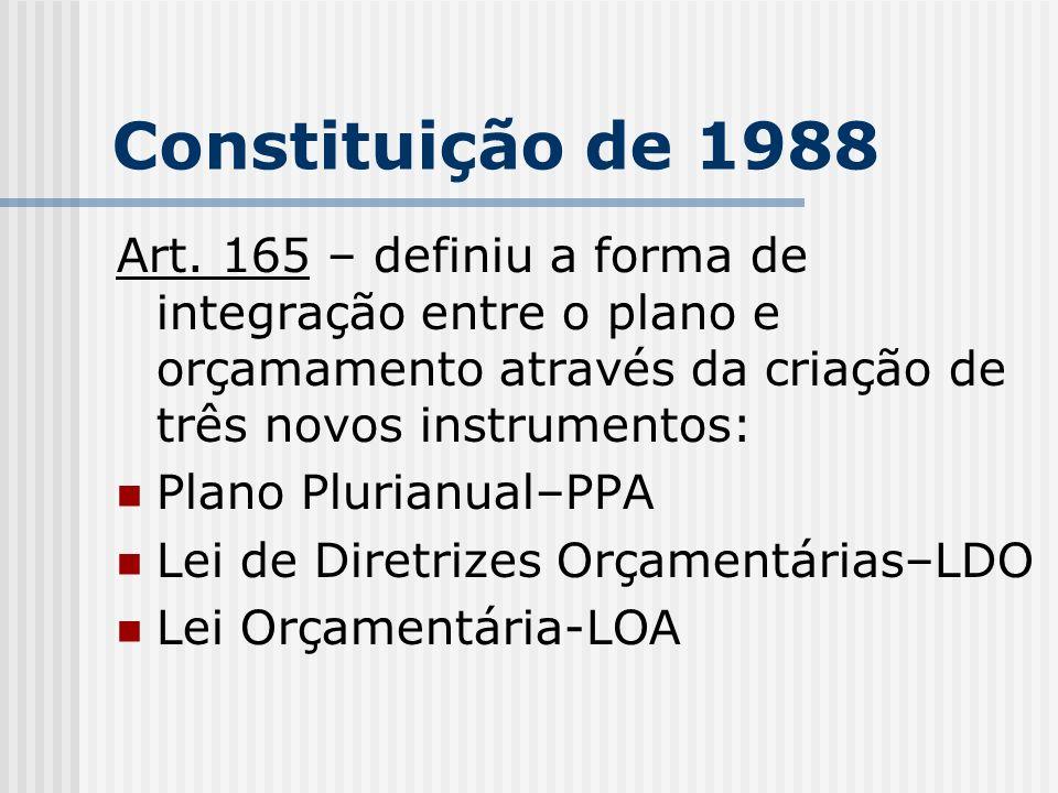 Constituição de 1988Art. 165 – definiu a forma de integração entre o plano e orçamamento através da criação de três novos instrumentos: