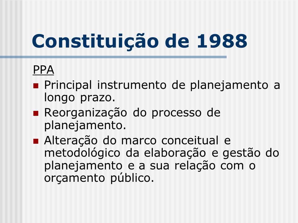 Constituição de 1988 PPA. Principal instrumento de planejamento a longo prazo. Reorganização do processo de planejamento.