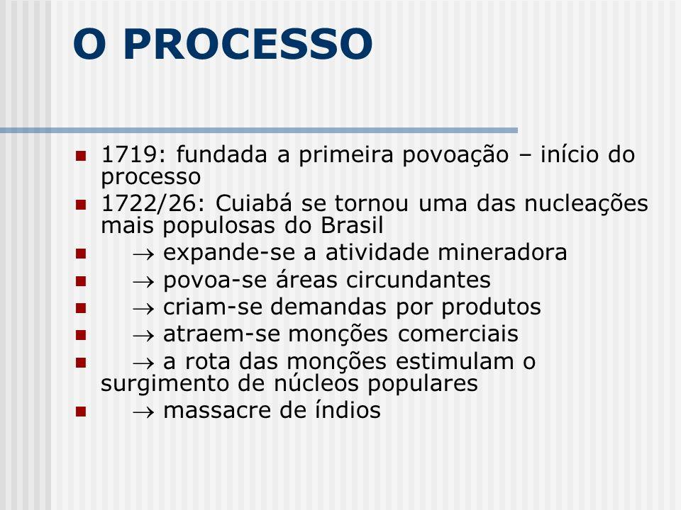 O PROCESSO 1719: fundada a primeira povoação – início do processo