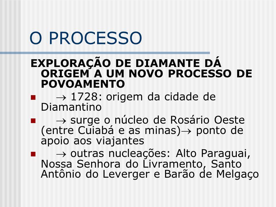 O PROCESSO EXPLORAÇÃO DE DIAMANTE DÁ ORIGEM A UM NOVO PROCESSO DE POVOAMENTO.  1728: origem da cidade de Diamantino.