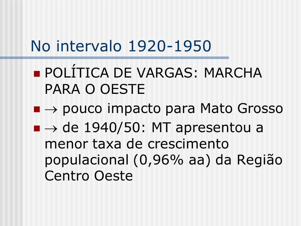 No intervalo 1920-1950 POLÍTICA DE VARGAS: MARCHA PARA O OESTE