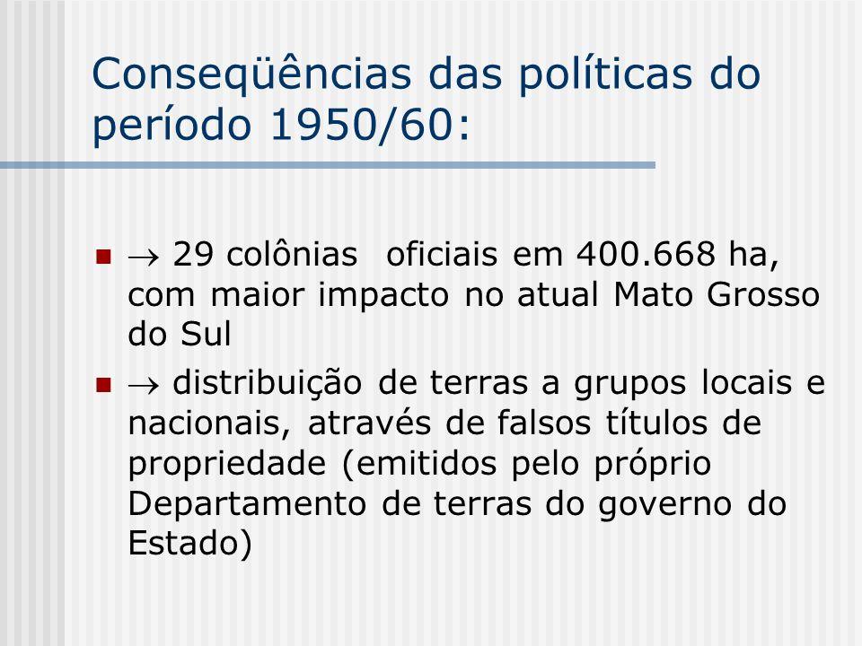 Conseqüências das políticas do período 1950/60: