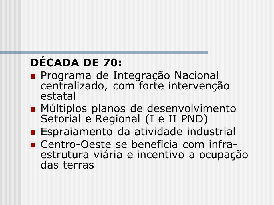 DÉCADA DE 70: Programa de Integração Nacional centralizado, com forte intervenção estatal.