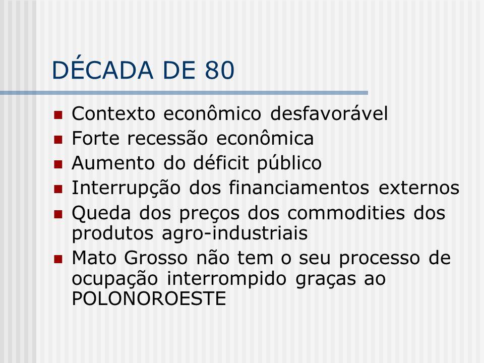 DÉCADA DE 80 Contexto econômico desfavorável Forte recessão econômica