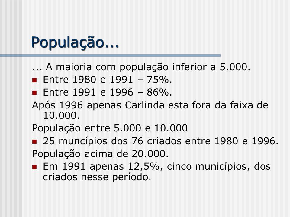 População... ... A maioria com população inferior a 5.000.