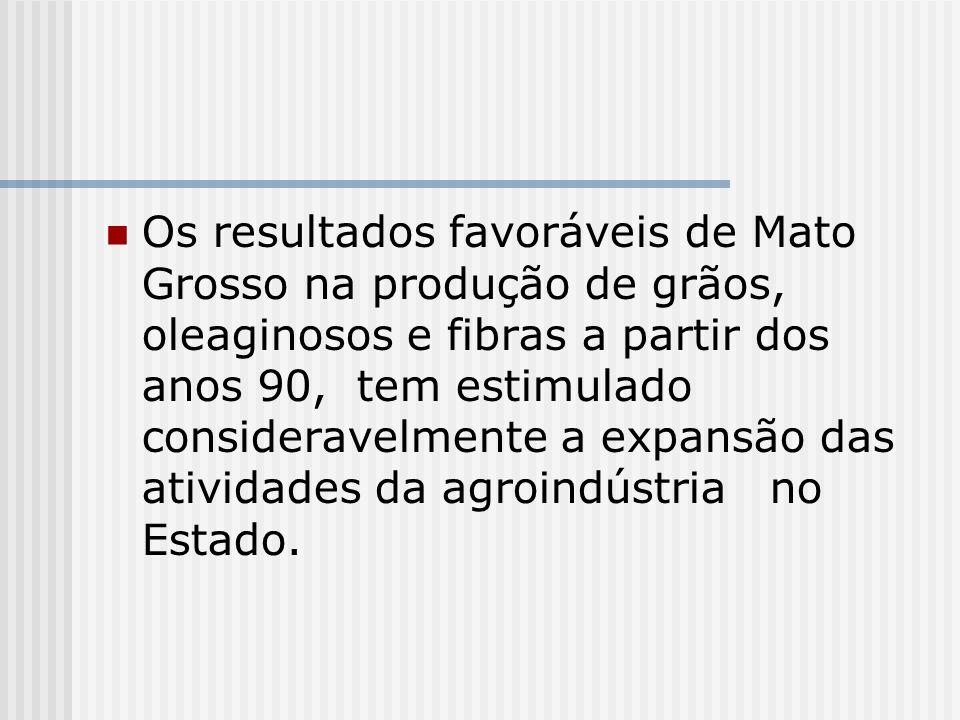Os resultados favoráveis de Mato Grosso na produção de grãos, oleaginosos e fibras a partir dos anos 90, tem estimulado consideravelmente a expansão das atividades da agroindústria no Estado.