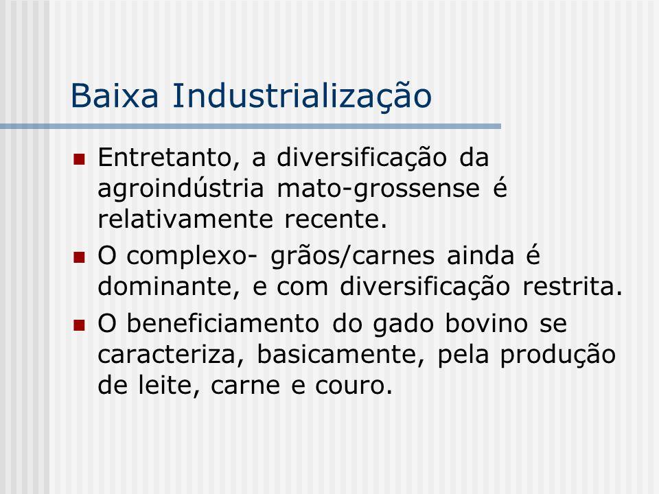 Baixa Industrialização