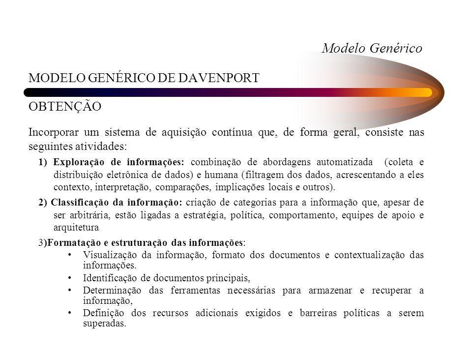 Modelo Genérico MODELO GENÉRICO DE DAVENPORT OBTENÇÃO