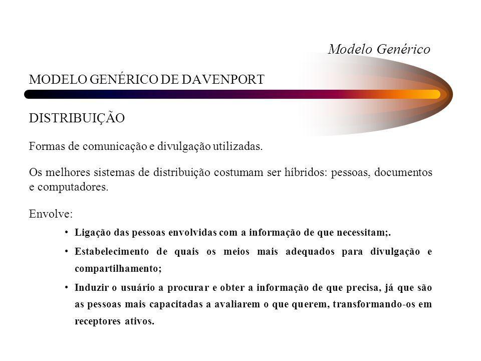 Modelo Genérico MODELO GENÉRICO DE DAVENPORT DISTRIBUIÇÃO
