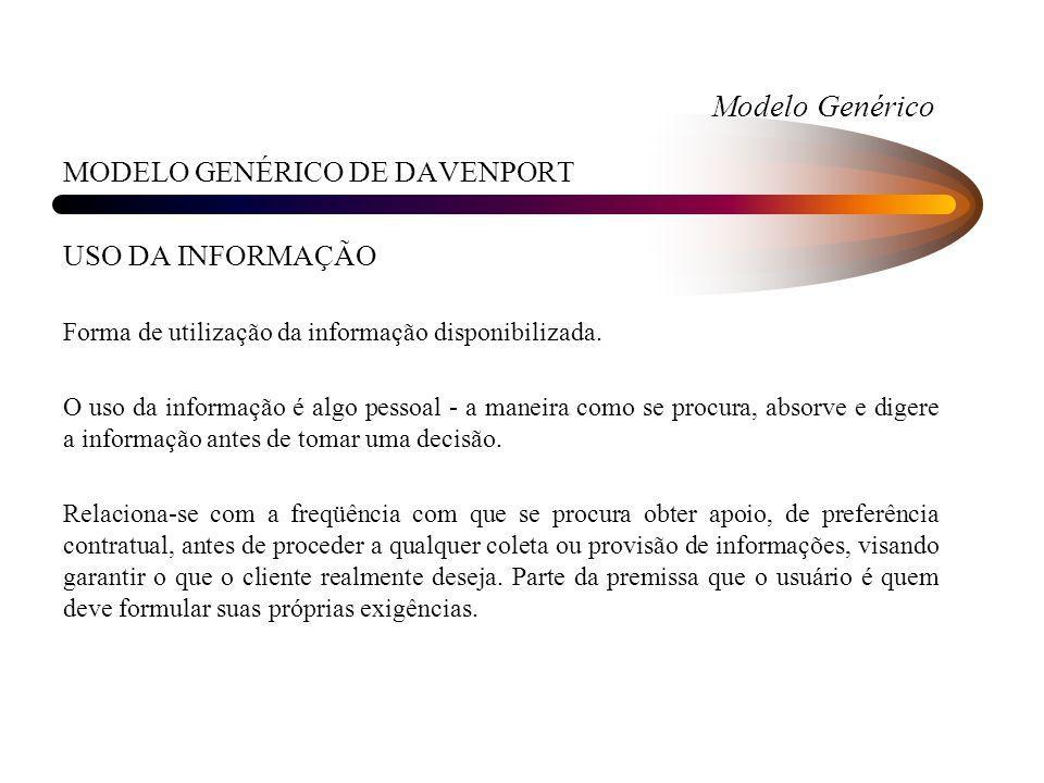 Modelo Genérico MODELO GENÉRICO DE DAVENPORT USO DA INFORMAÇÃO