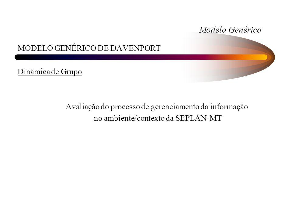 Modelo Genérico MODELO GENÉRICO DE DAVENPORT Dinâmica de Grupo