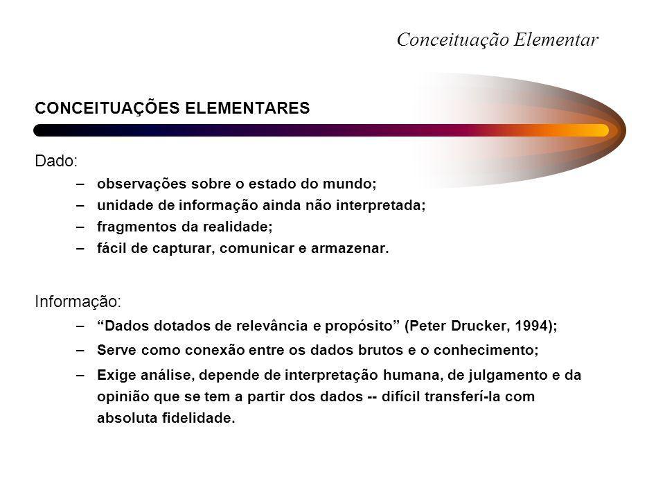 Conceituação Elementar
