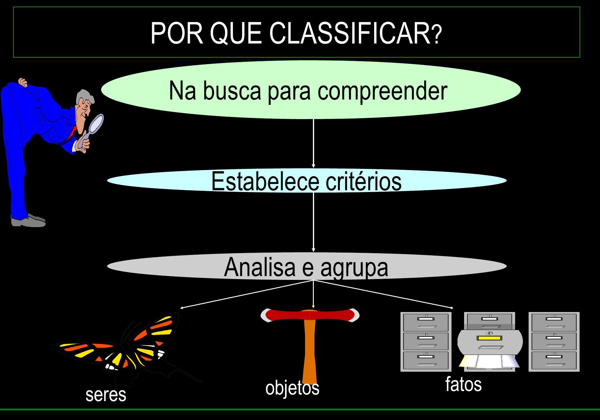 • Classificamos automaticamente.