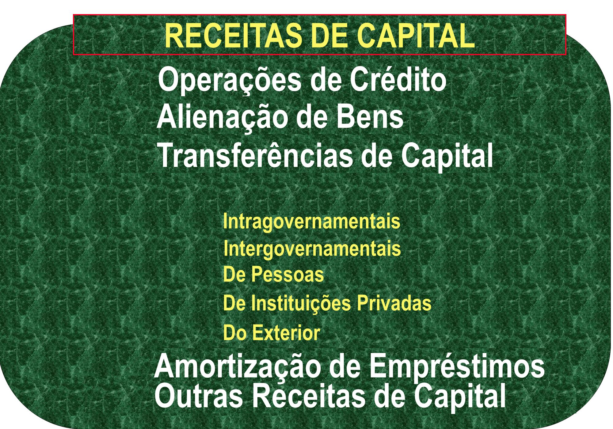 Transferências de Capital Outras Receitas de Capital