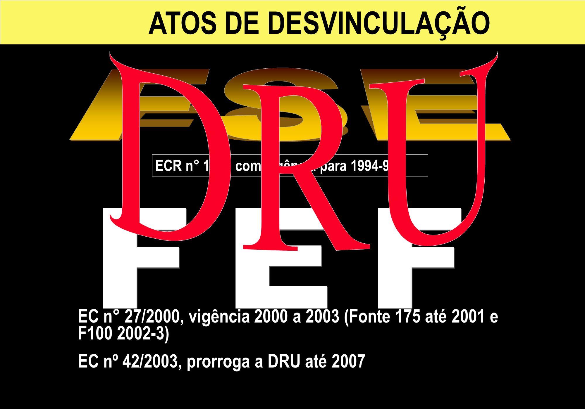 ATOS DE DESVINCULAÇÃO DRU. EC n° 27/2000, vigência 2000 a 2003 (Fonte 175 até 2001 e F100 2002-3)