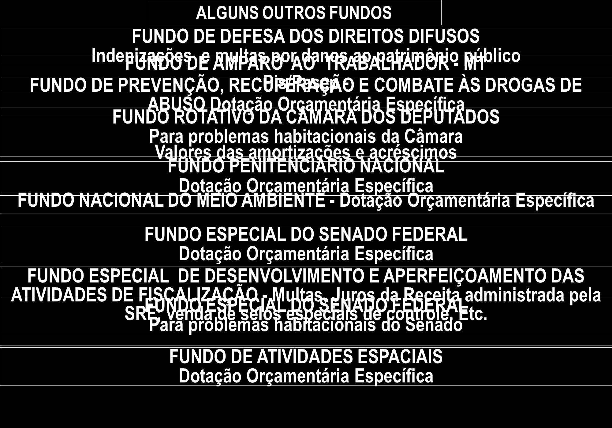 FUNDO DE DEFESA DOS DIREITOS DIFUSOS