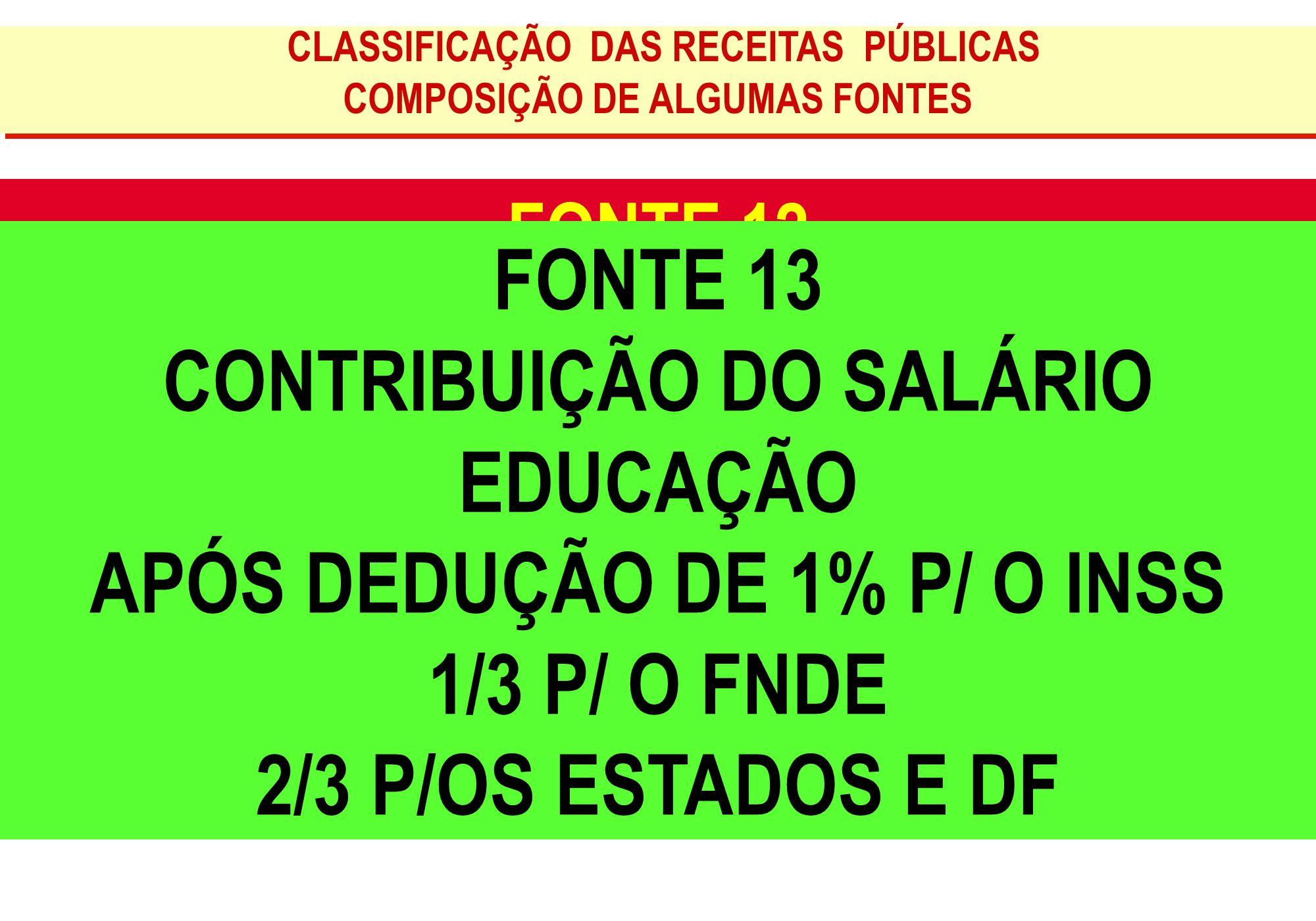 CONTRIBUIÇÃO DO SALÁRIO EDUCAÇÃO APÓS DEDUÇÃO DE 1% P/ O INSS