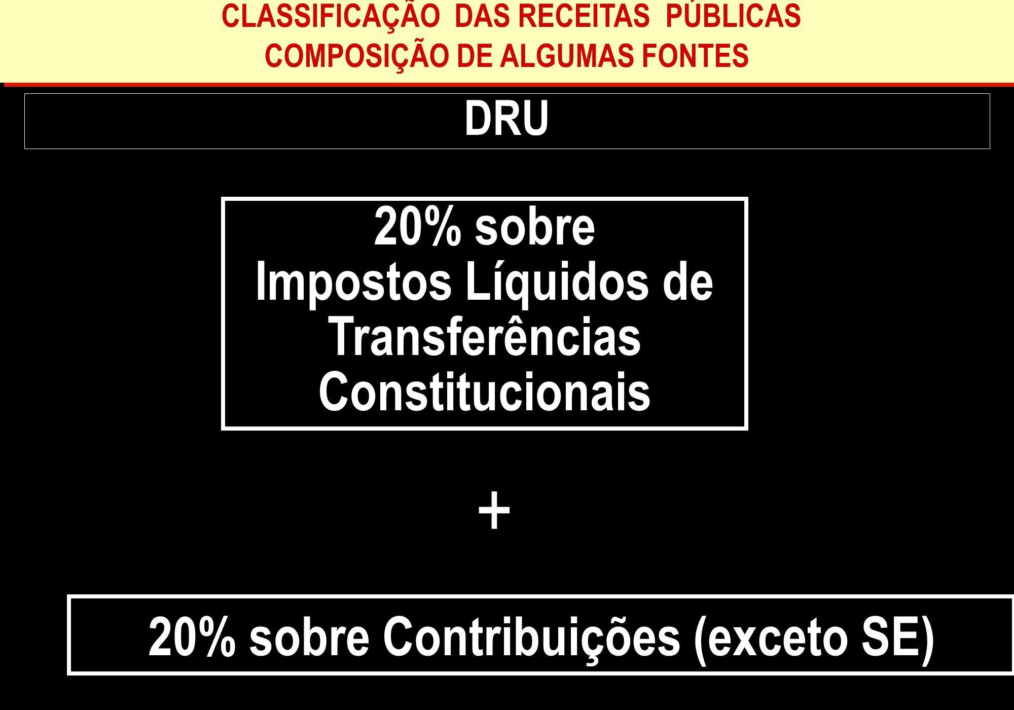 + 20% sobre Impostos Líquidos de Transferências Constitucionais