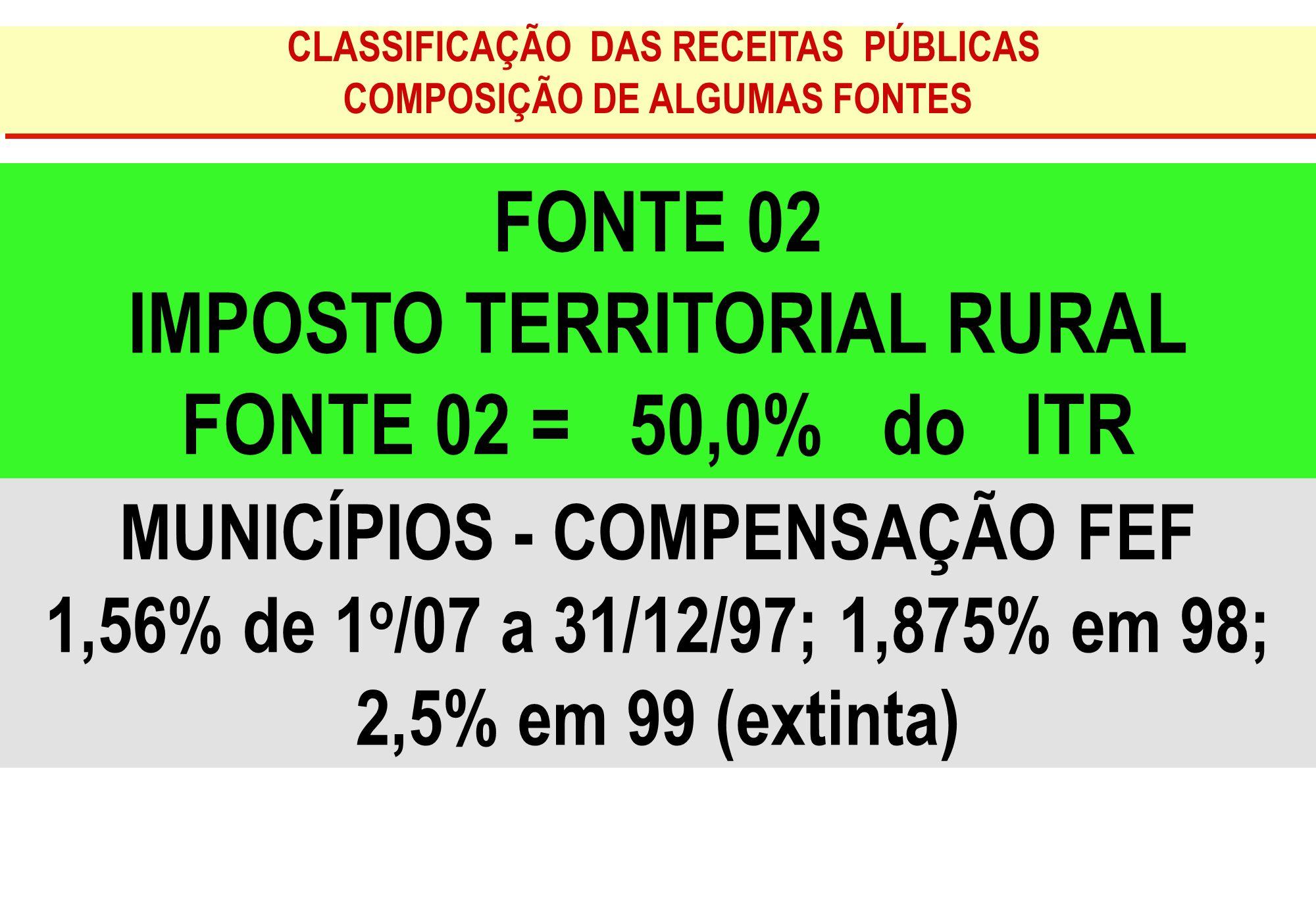FONTE 02 IMPOSTO TERRITORIAL RURAL FONTE 02 = 50,0% do ITR