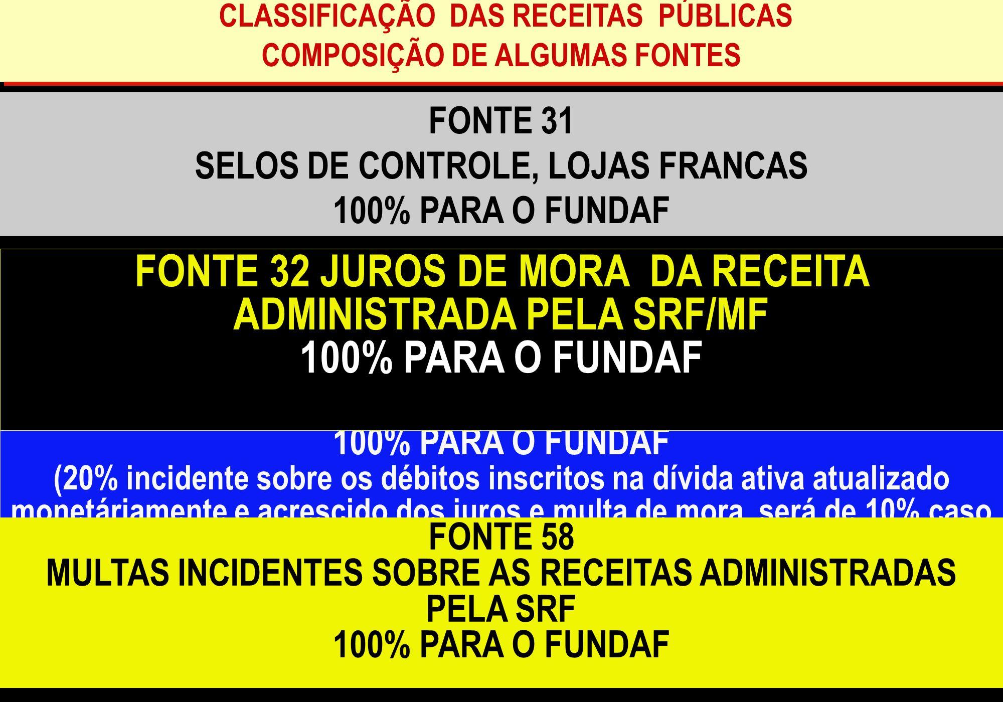 FONTE 32 JUROS DE MORA DA RECEITA ADMINISTRADA PELA SRF/MF