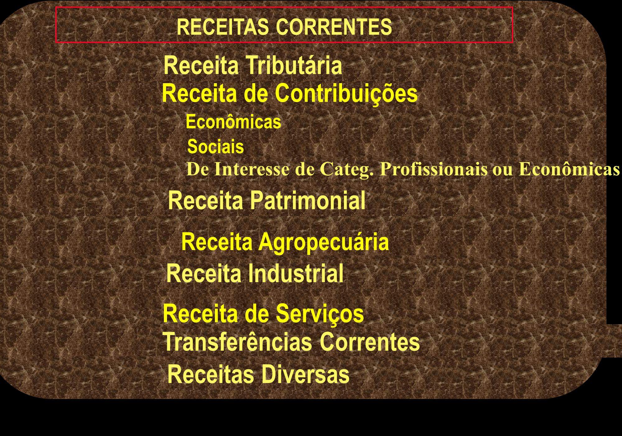 Transferências Correntes Receitas Diversas Receita de Contribuições