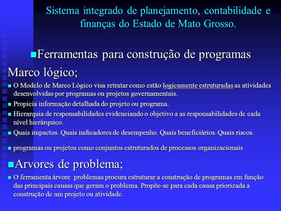 Ferramentas para construção de programas