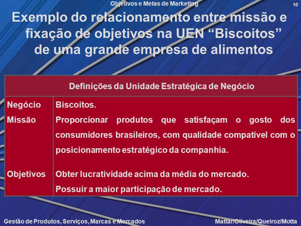 10Exemplo do relacionamento entre missão e fixação de objetivos na UEN Biscoitos de uma grande empresa de alimentos.