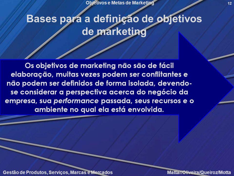 Bases para a definição de objetivos de marketing