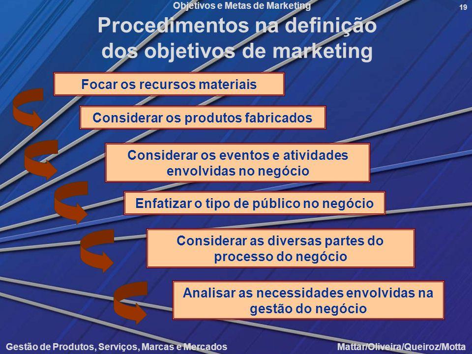 Procedimentos na definição dos objetivos de marketing
