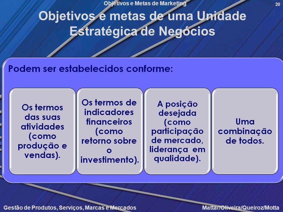 Objetivos e metas de uma Unidade Estratégica de Negócios