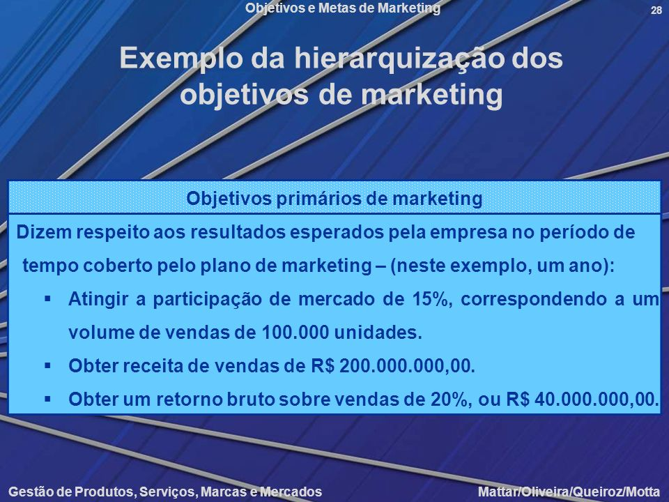 Exemplo da hierarquização dos objetivos de marketing