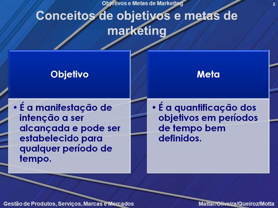 Conceitos de objetivos e metas de marketing