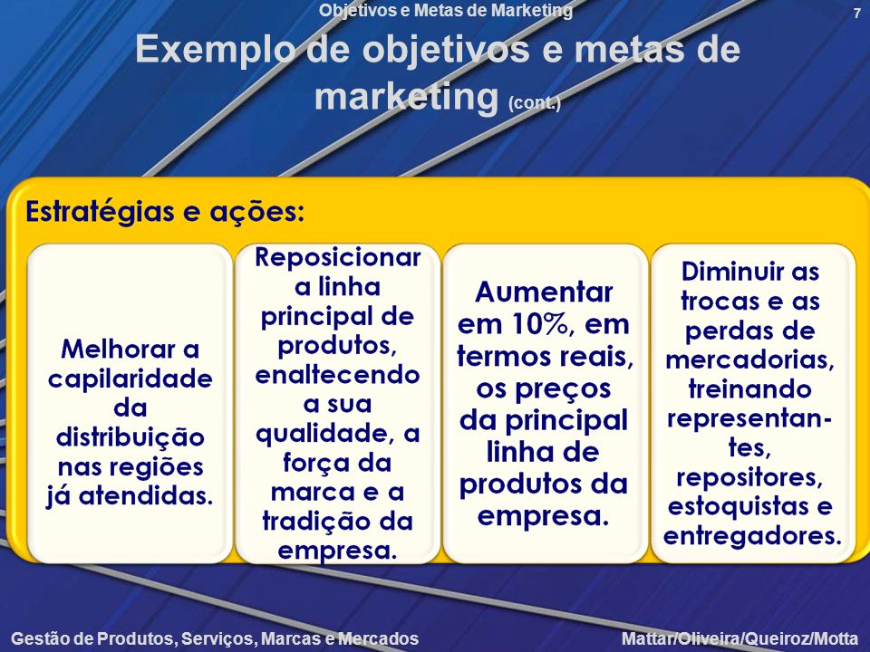 Exemplo de objetivos e metas de marketing (cont.)