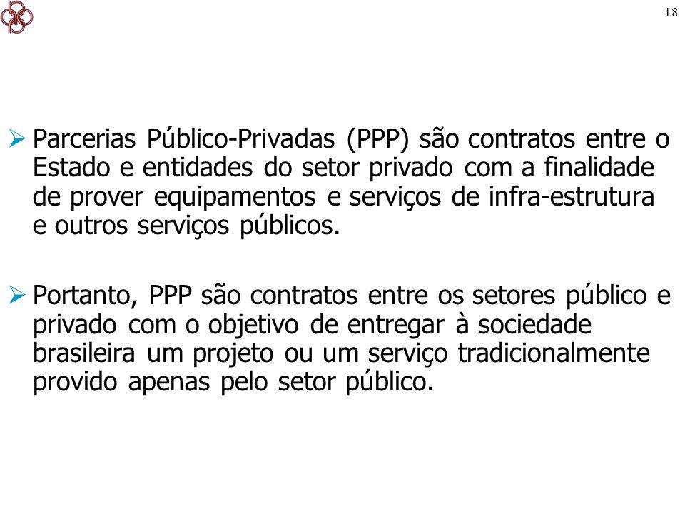 Parcerias Público-Privadas (PPP) são contratos entre o Estado e entidades do setor privado com a finalidade de prover equipamentos e serviços de infra-estrutura e outros serviços públicos.