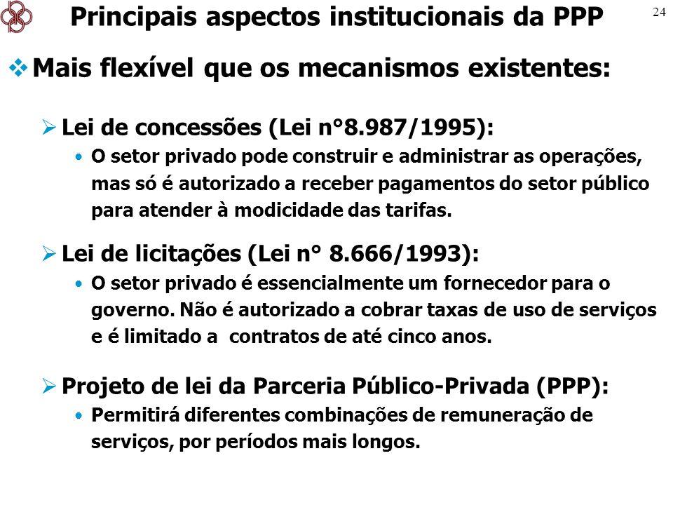 Principais aspectos institucionais da PPP