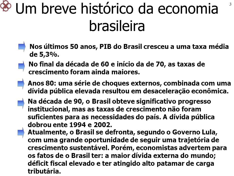 Um breve histórico da economia brasileira