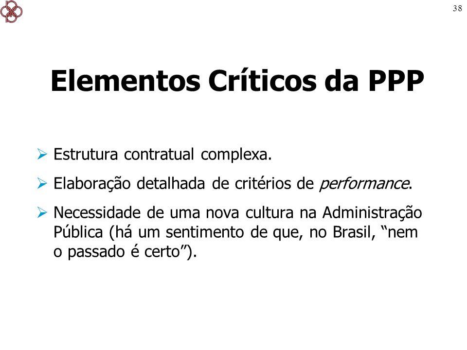 Elementos Críticos da PPP