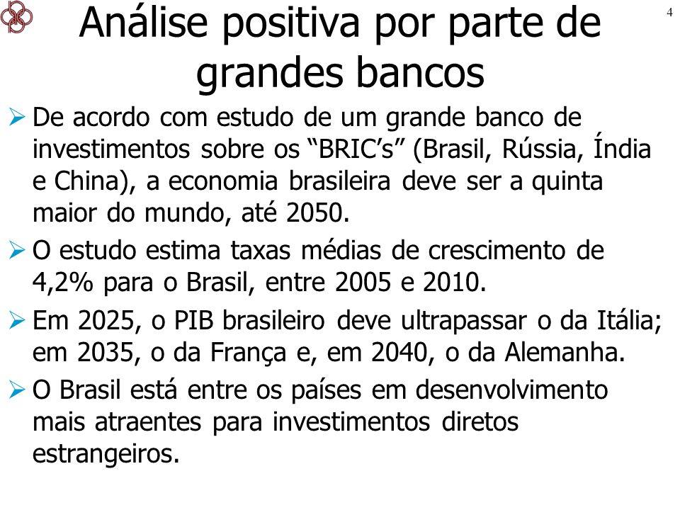 Análise positiva por parte de grandes bancos