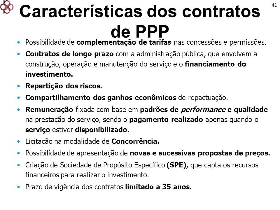 Características dos contratos de PPP